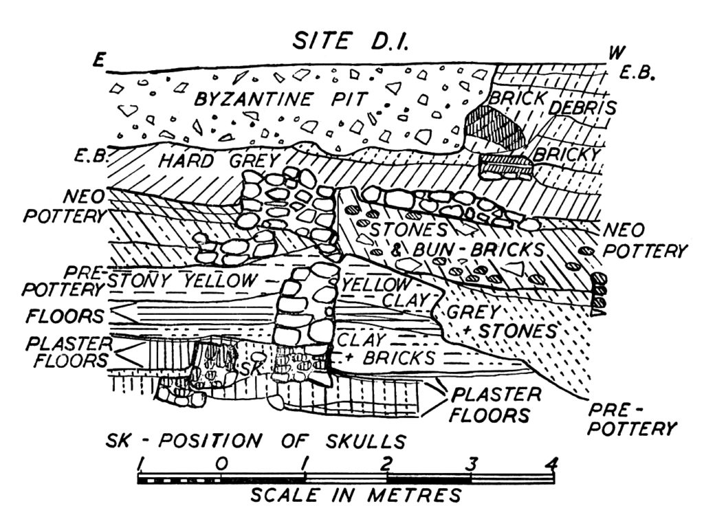 Fig. 2, p. 85