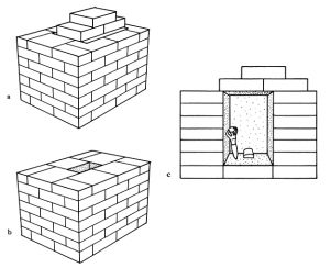 Fig. 21, a-c